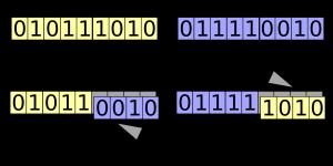 Block chain is all about complicated algorithms. Uitleg blockchain. Blockchain maakt gebruik van zeer ingewikkelde algoritmen.