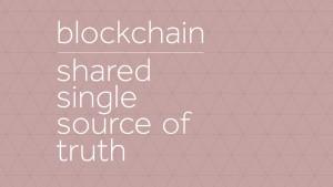 Blockchain is a shared single source of truth. Blockchain is een gedeelde enkelvoudige bron van vertrouwen.