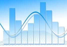 Grafiek, marktvoorspellingen.