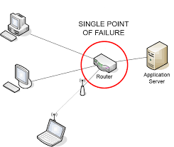 Decentrale applicaties hebben niet te maken met een single point of failure.