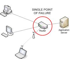 Decentrale applicaties hebben niet te maken met een single point of failure.