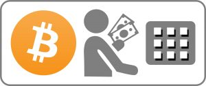 Bitcoin ATM. Bitcoins omzetten in cash.