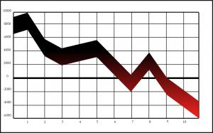 Grafiek, valutatmarkt, cryptocurrency, trading, koersen, handelsbeurzen.