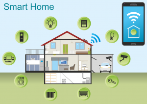 Smart home, IoT, IOTA.