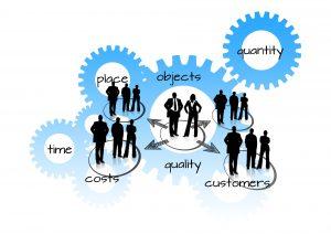 Supply chain, plaats, object, kwantiteit, kosten, kwaliteit, consumenten, tijd.