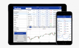Plus500 mobile crypto trading