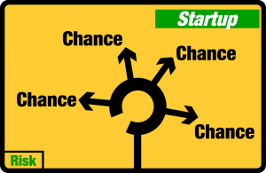 Startup, kansen, risico's
