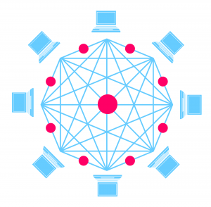 Blockchainnetwerk, afbeelding linkt naar een tutorial die dieper ingaat op het coderen van smart contracts