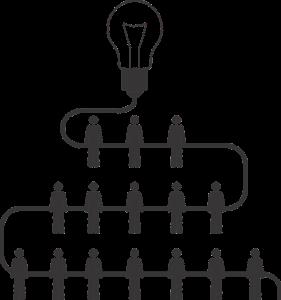 samenwerking op het gebied van innovatie. gezamenlijke idee-ontwikkeling